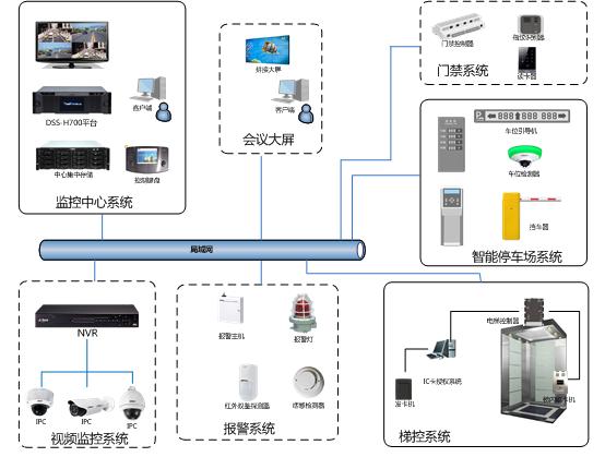 酒店综合安防管理系统解决方案.png